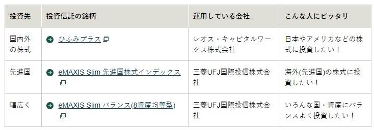 松井証券ポイント投資