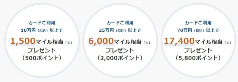 ソラチカカード入会