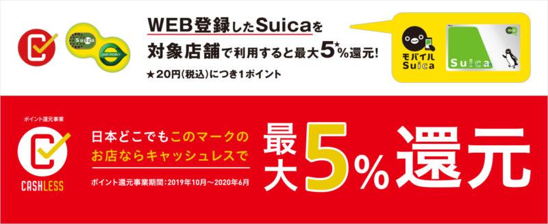 キャッシュレス・ポイント還元Suica